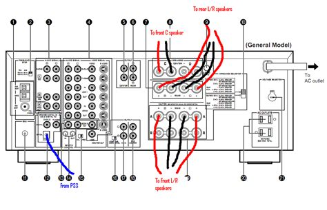 for tv surround sound wiring diagram for free engine