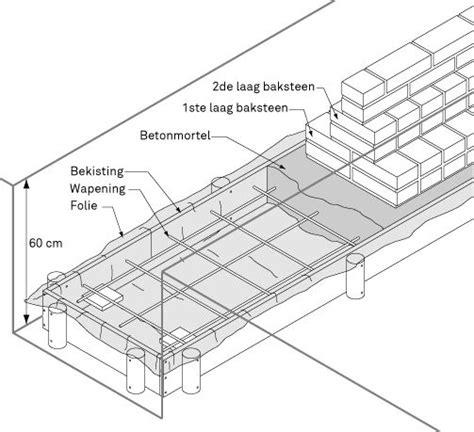schouw zelf maken van gasbetonblokken 25 beste idee 235 n over stenen muren op pinterest nep
