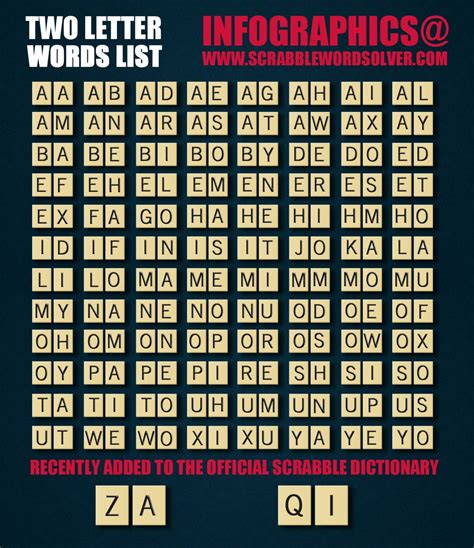 scrabble two word dictionary official 2 two letter word list for scrabble visual ly