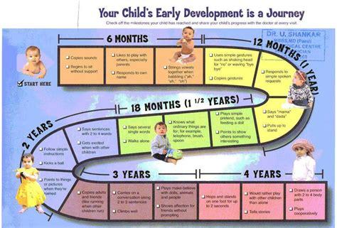 baby development chart baby milestones chart baby development chart baby