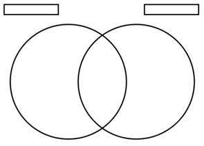 diagram templates venn diagram template unmasa dalha