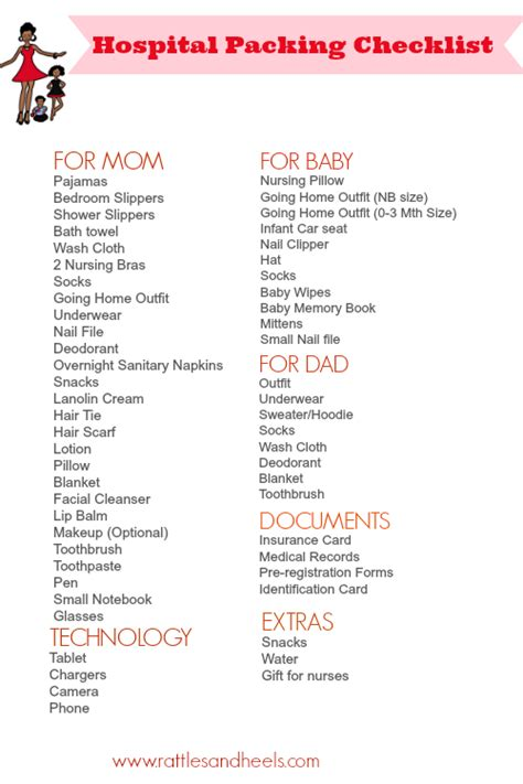 c section packing list what not to eat after c section losing weight after