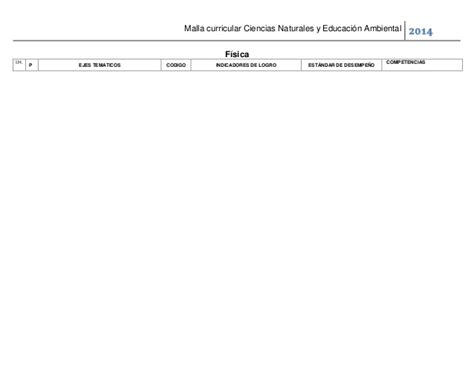 Diseño Curricular Definicion Yahoo Movimiento Ondulatorio Periodico Fisica