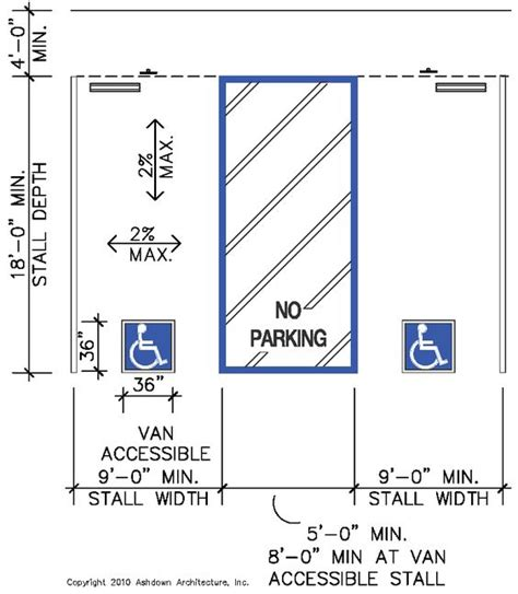 section 8 california requirements ada parking stall requirements are programming planning