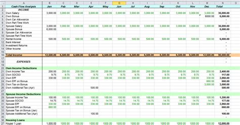 cash flow analysis excel format excel cash flow template spreadsheet templates for