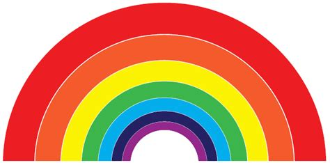 order of the rainbow colors youth services find it