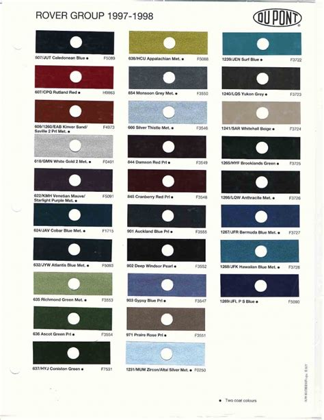 ford custom color paint codes sportsmobile forum