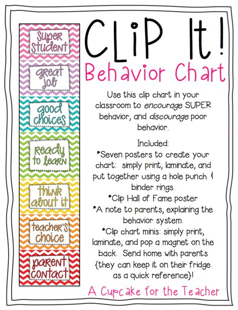 Parent Letter Explaining Clip Chart Clip It Behavior Chart A Cupcake For The