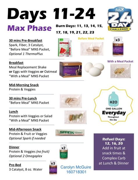 advocare 24 day challenge cleanse phase 25 best ideas about advocare challenge on