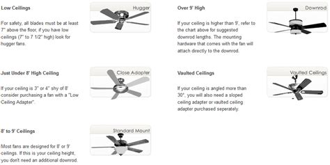 ceiling fan size chart tips on choosing and preparing to install a ceiling fan