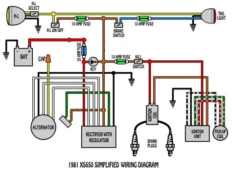 wiring diagram for motorcycle spark for motorcycle