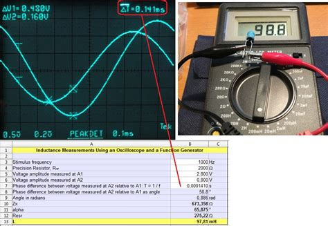 measure inductor inductance tektronix 2230