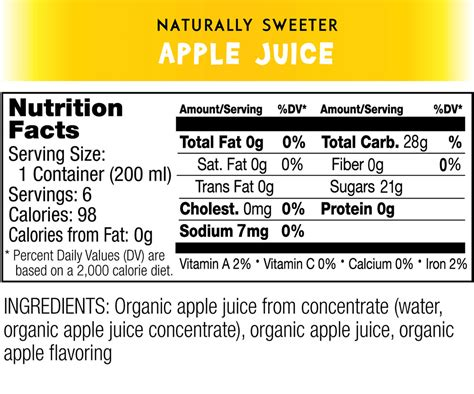 apple juice calories apple juice nutritional information pictures to pin on