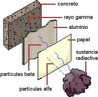 antoine becquerel descubrio la radioactividad del uranio fisica radiactividad