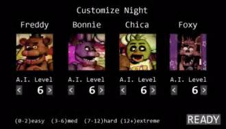 Scary universe five nights at freddy s teorias e rumores
