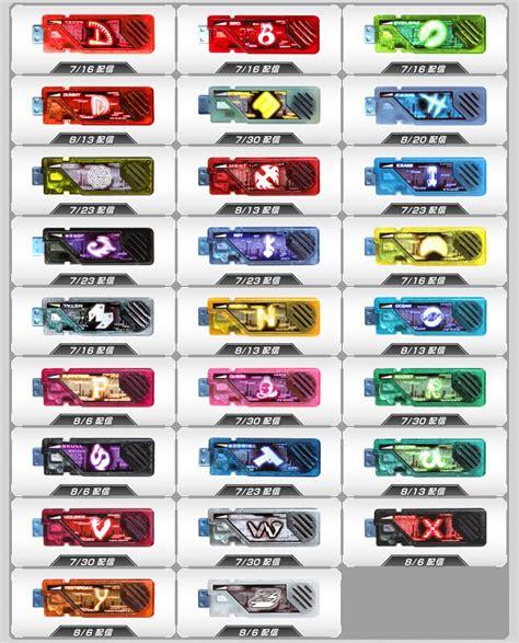 Memory Kamen Rider W nama aku syarz gaia memory t2 gaia memory