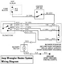 jeep wrangler heater system wiring diagram