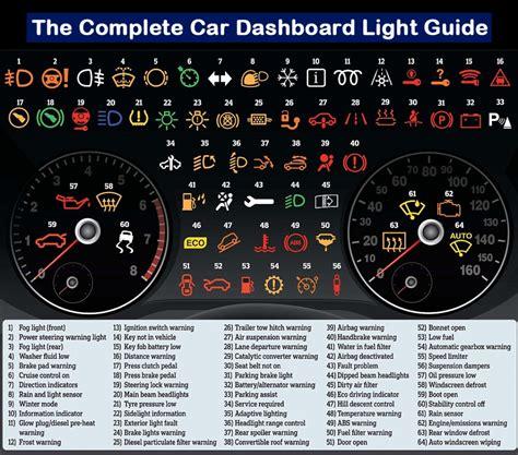 chrysler 300 dashboard symbols 2017 chrysler 200 dashboard lights test drive sport cars