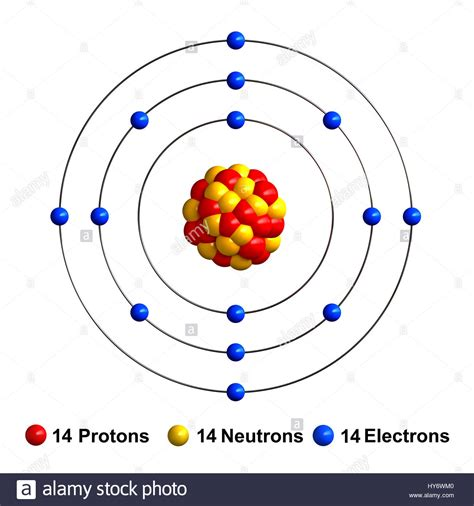 Silicon Number Of Protons by List Of Synonyms And Antonyms Of The Word Silicon Protons