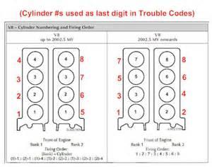 lincoln ls fuse box lincoln trailer wiring diagram for auto lincoln ls fuse box