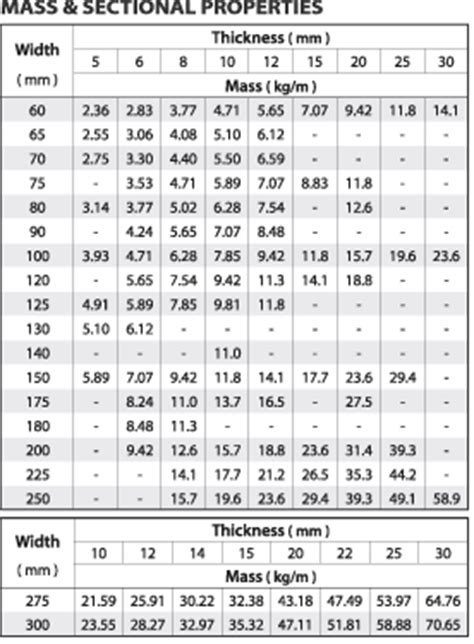 steel flat bar sizes promotion master steel