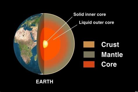earth s earth s core temperature 1 000 degrees hotter than