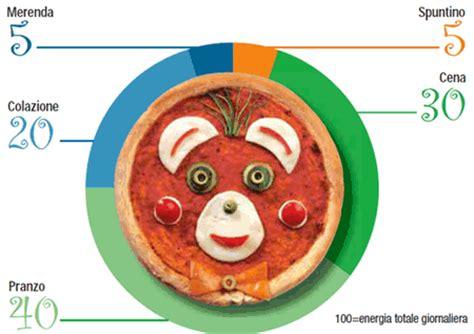 siti alimentazione i migliori siti per una dieta salutare fastweb