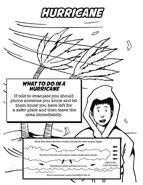 how to draw disasters