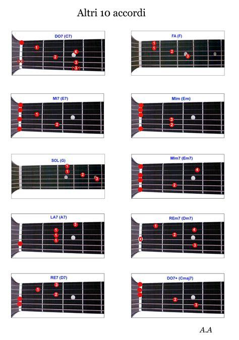 la casa sole accordi corso di chitarra guitar comping micro corso 3