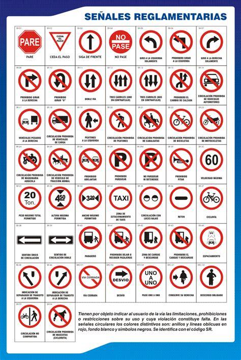 imagenes de simbolos que indiquen reglas se 241 ales de transito reglamentarias se 241 ales pinterest