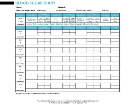 printable food diary in spanish diabetes information pdf forms for organizations