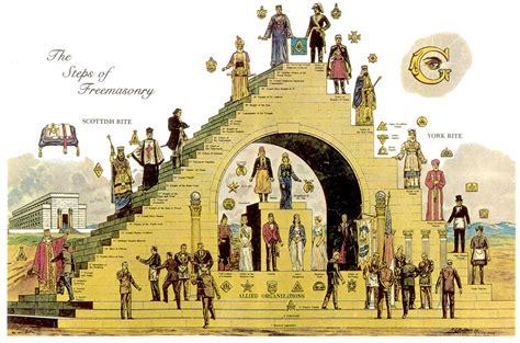 massoni illuminati the grand your rite bodies of kentucky about freemasonry