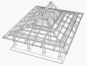 gambar sketsa rumah adat bahasa pendidikan bahasa pendidikan