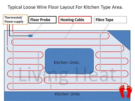 underfloor heating wire kit digital thermostat ebay