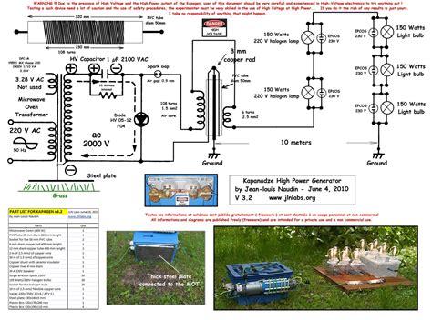 creador de planos investigaciones energ 237 as libres y otros sistemas