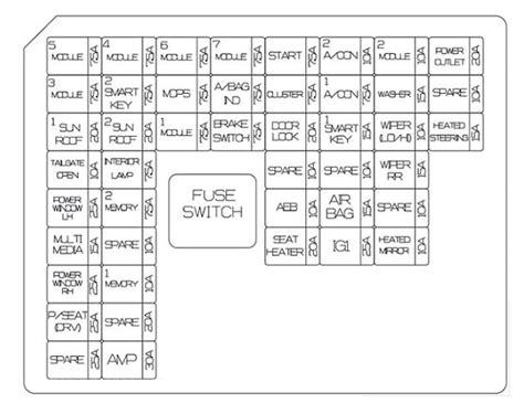 hyundai elantra gt  fuse box diagram auto genius