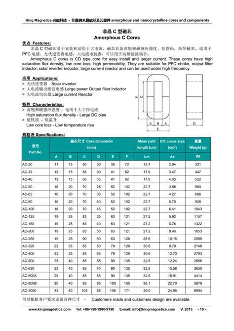 metglas inductor design amorphous c