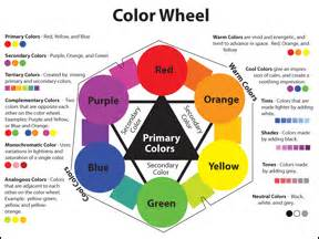 color terms color wheel and color terms printout color