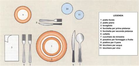 posizione bicchieri in tavola galateo a tavola come apparecchiare e servire a tavola