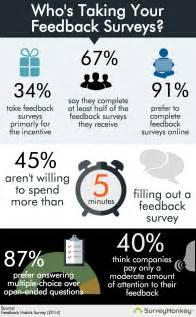 5 ways to get the survey data you want surveymonkey blog