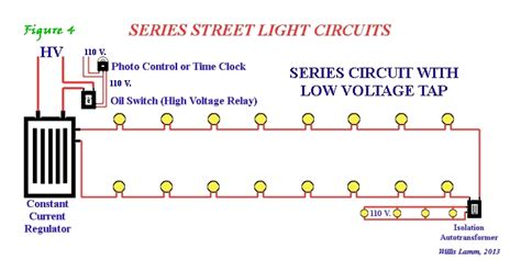 series circuit design understanding series light systems