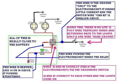 dodge ram fog light wiring diagram 34 wiring diagram
