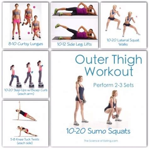 your outer thigh workout