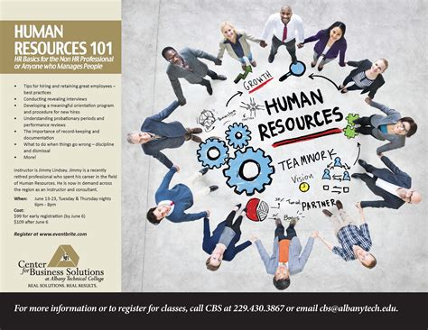 Of Albany Mba Human Resources Cost by Human Resources 101 Hr Basics For The Non Hr Professional