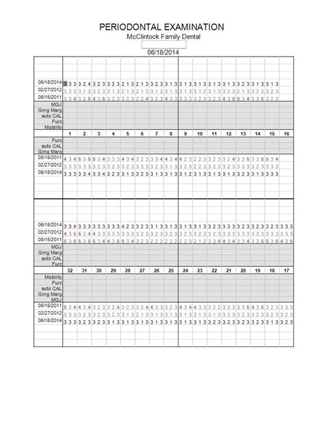 periodontal chart template blank perio charting form quotes