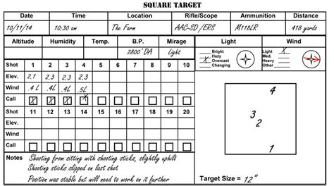 Rifle Dope Card Template by Dope Cards And Ballistic Charts Low Tech Best For