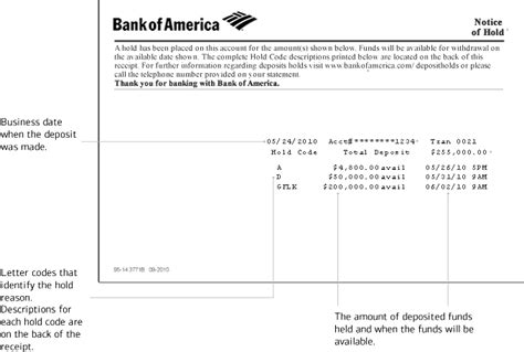 Letter Of Credit Hold Account Information And Access Faqs Bank Of America