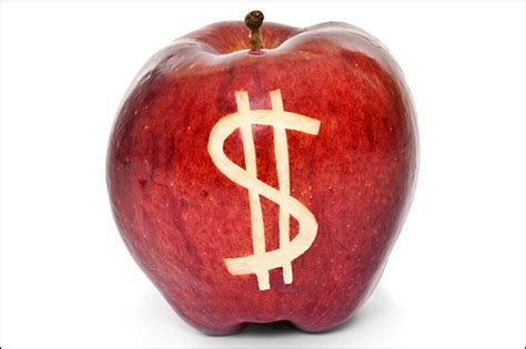 food cost the true cost of healthy food and health with timi gustafson r d
