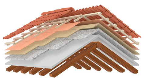 roofing materials issaquah roofing materials