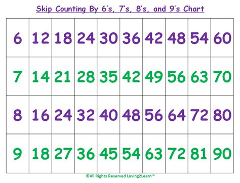 hundreds chart 101 200 printable maths holidays oo